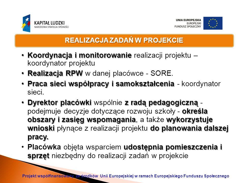 HARMONOGRAM PRACY w ramach RPW Rekrutacja szkół: październik/listopad 2013 r.