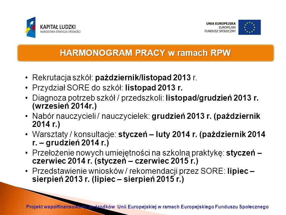 HARMONOGRAM PRACY w ramach RPW Rekrutacja szkół: październik/listopad 2013 r. Przydział SORE do szkół: listopad 2013 r. Diagnoza potrzeb szkół / przed