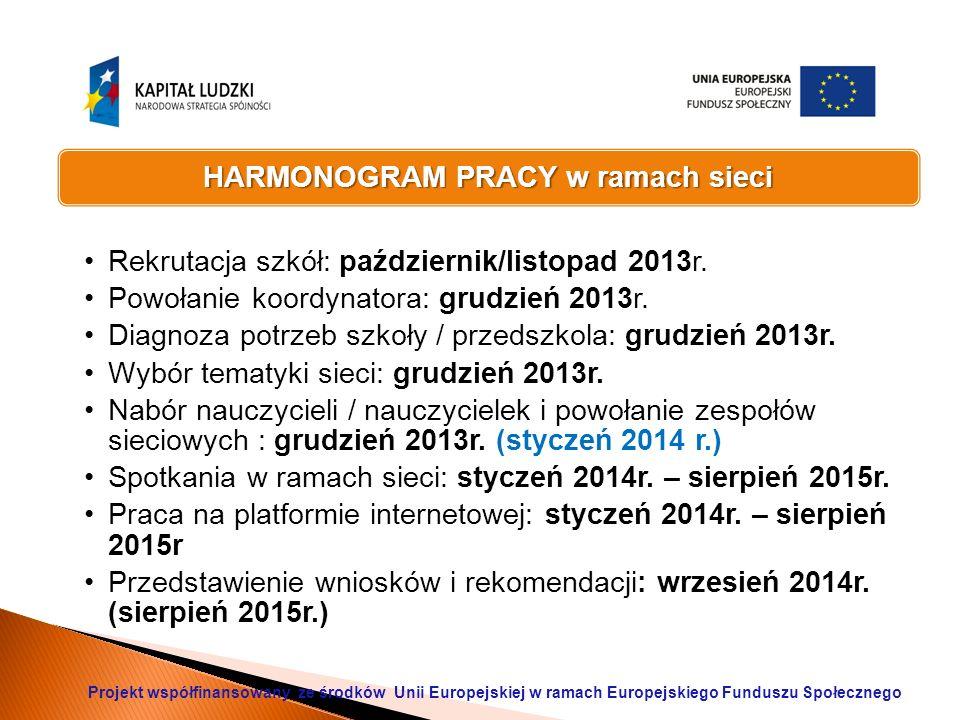 HARMONOGRAM PRACY w ramach sieci Rekrutacja szkół: październik/listopad 2013r. Powołanie koordynatora: grudzień 2013r. Diagnoza potrzeb szkoły / przed