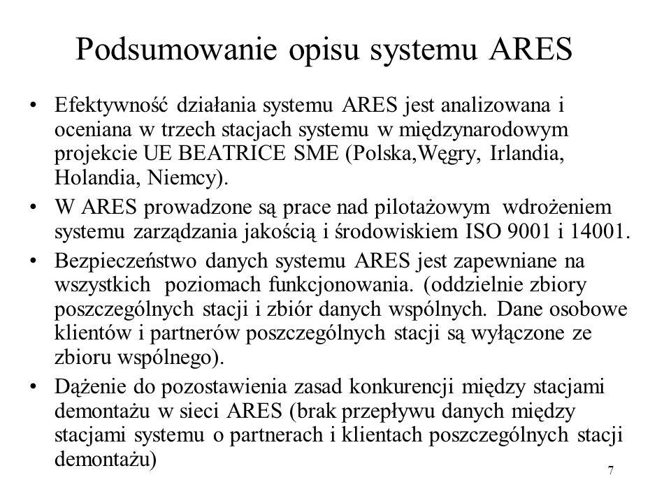 18 Widziane przez ARES kroki budowy systemu recyklingu w Polsce Restrukturyzacja istniejących stacji demontażu i ich przekształcenie w: –Stacje demontażu –Punkty odbioru samochodów –Punkty sprzedaży części z demontażu Przekształcenie powyższych elementów systemu w stacje demontażu o różnych możliwościach przerobu otoczone upoważnionymi przez nie punktami odbioru pojazdów i siecią sprzedaży części.