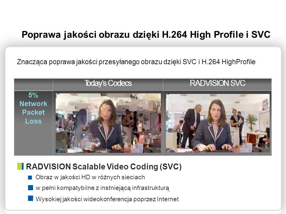 Oprogramowanie dla komputerów z systemami Windows i Mac Wideokonferencja w jakości HD 720p H.264 High Profile Scalable Video Coding (SVC) Funkcja moderatora Darmowa dystrybucja oprogramowania ze Scopia Desktop Server Scopia Desktop Client RADVISION Confidential – Do not disclose without NDA
