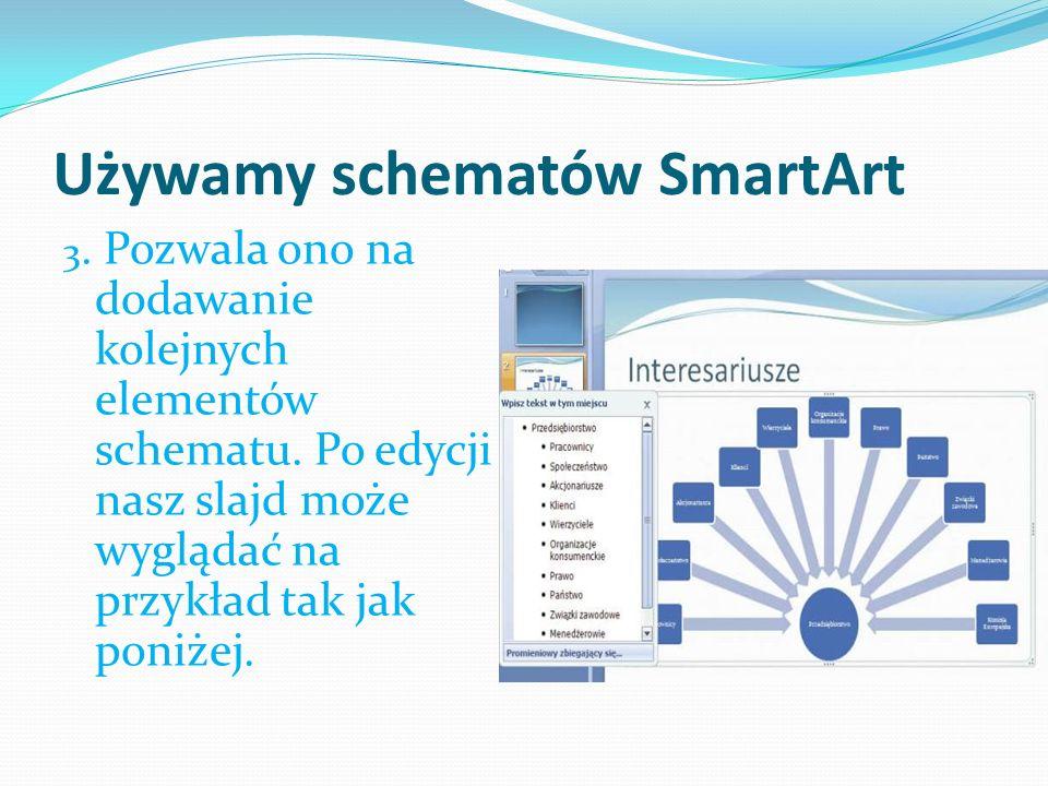 Używamy schematów SmartArt 3. Pozwala ono na dodawanie kolejnych elementów schematu. Po edycji nasz slajd może wyglądać na przykład tak jak poniżej.