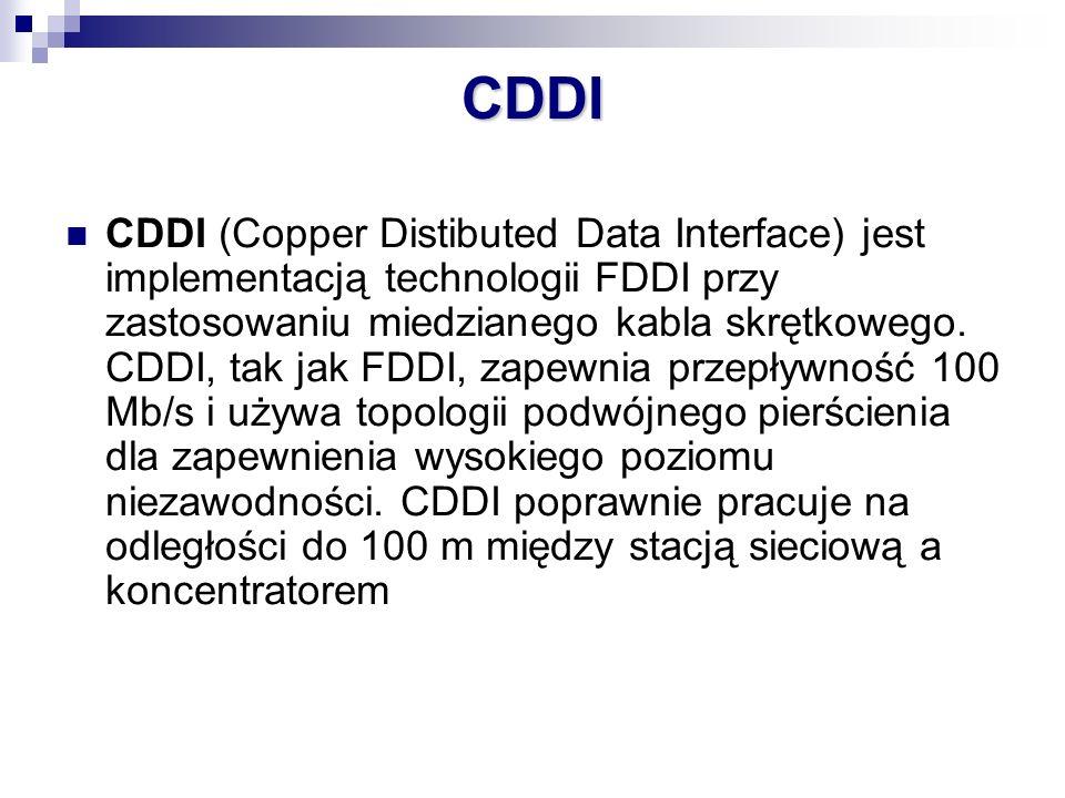 CDDI (Copper Distibuted Data Interface) jest implementacją technologii FDDI przy zastosowaniu miedzianego kabla skrętkowego. CDDI, tak jak FDDI, zapew