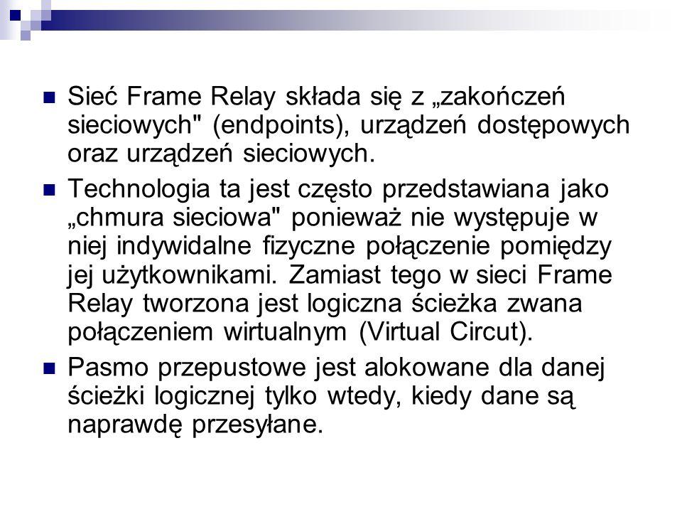 Sieć Frame Relay składa się z zakończeń sieciowych