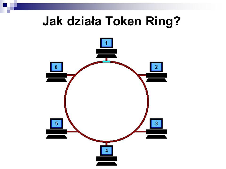 Jak działa Token Ring?