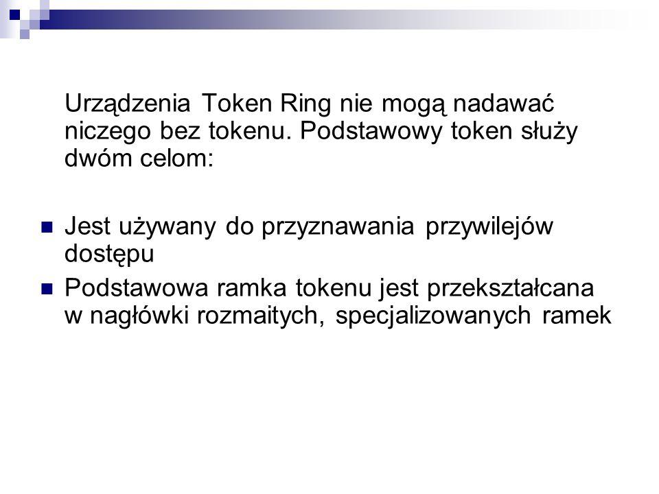 Urządzenia Token Ring nie mogą nadawać niczego bez tokenu. Podstawowy token służy dwóm celom: Jest używany do przyznawania przywilejów dostępu Podstaw