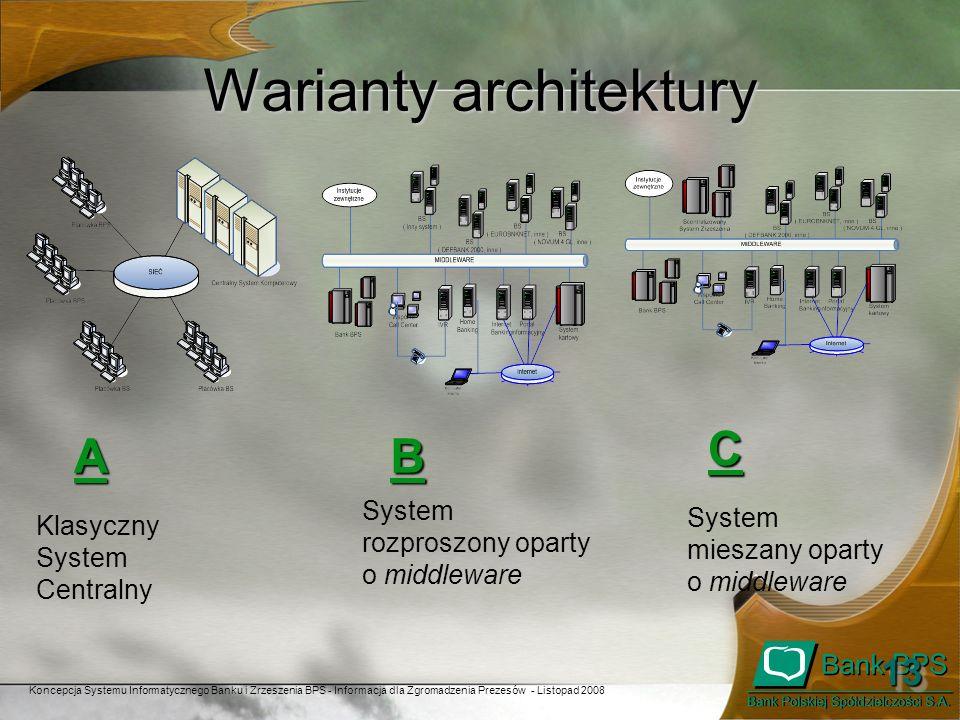 Koncepcja Systemu Informatycznego Banku i Zrzeszenia BPS - Informacja dla Zgromadzenia Prezesów - Listopad 2008 1313 Warianty architektury AB C Klasyc