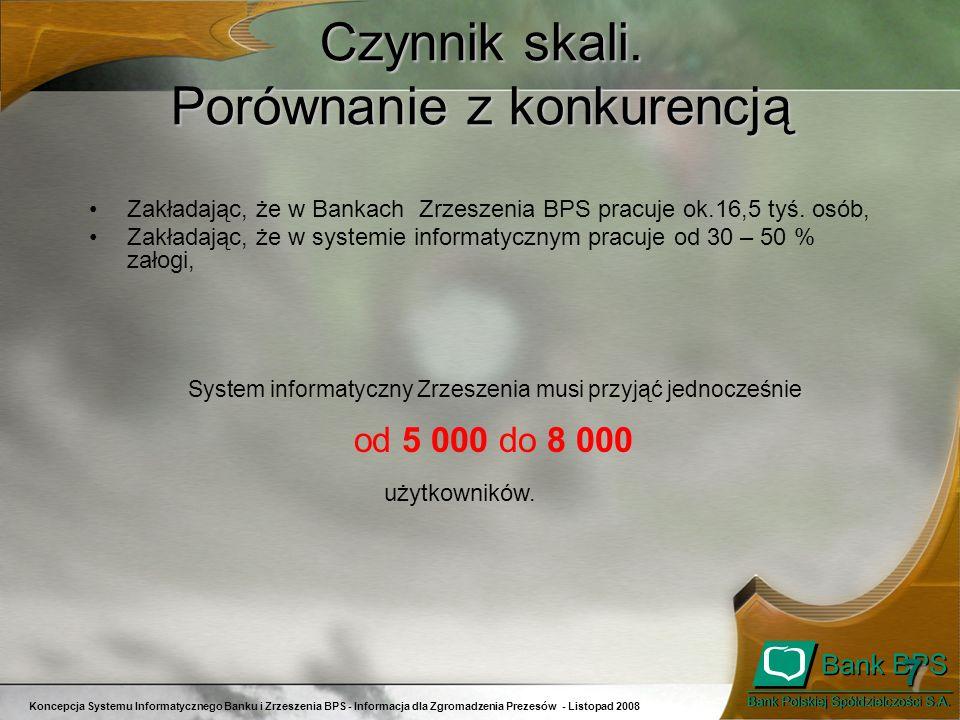 Koncepcja Systemu Informatycznego Banku i Zrzeszenia BPS - Informacja dla Zgromadzenia Prezesów - Listopad 2008 77 Czynnik skali. Porównanie z konkure