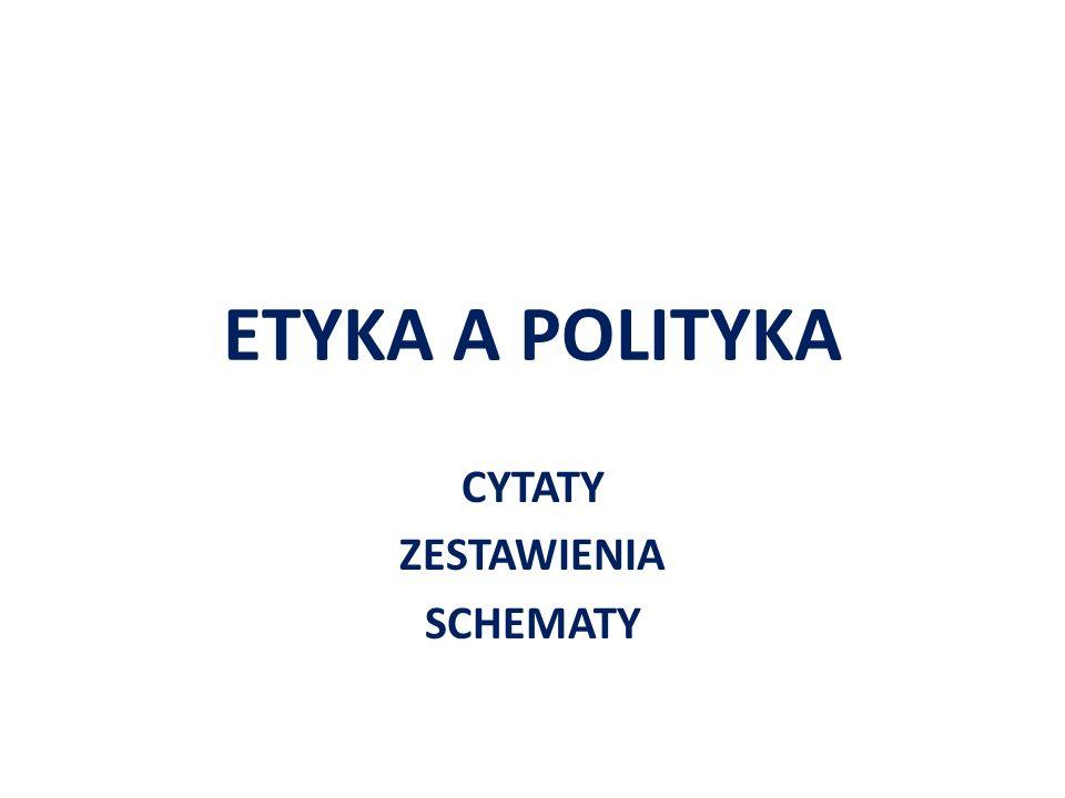 ETYKA A POLITYKA CYTATY ZESTAWIENIA SCHEMATY