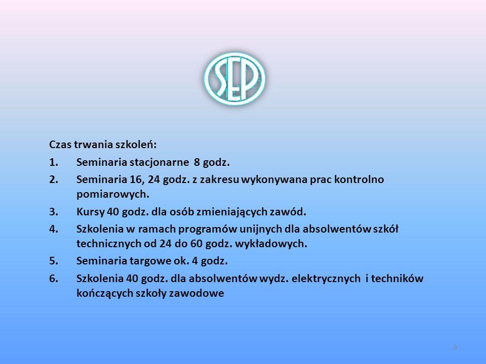 Wnioski płynące z prowadzanych szkoleń i dyskusji seminaryjnych z praktycznego zastosowania ROZPORZĄDZENIE MINISTRA GOSPODARKI z dnia 28 marca 2013 r.