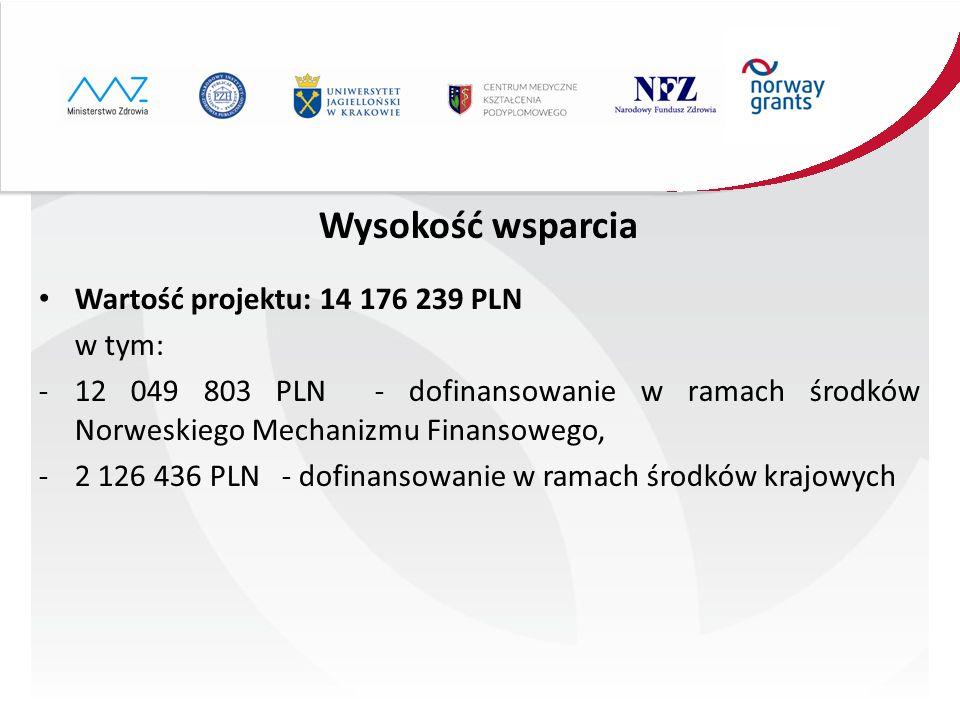 Wysokość wsparcia Wartość projektu: 14 176 239 PLN w tym: -12 049 803 PLN - dofinansowanie w ramach środków Norweskiego Mechanizmu Finansowego, -2 126