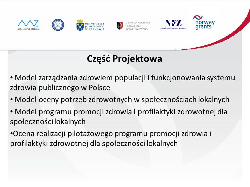 Część Projektowa Model zarządzania zdrowiem populacji i funkcjonowania systemu zdrowia publicznego w Polsce Model oceny potrzeb zdrowotnych w społeczn