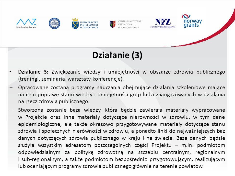 Działanie (3) Działanie 3: Zwiększanie wiedzy i umiejętności w obszarze zdrowia publicznego (treningi, seminaria, warsztaty, konferencje). Opracowane