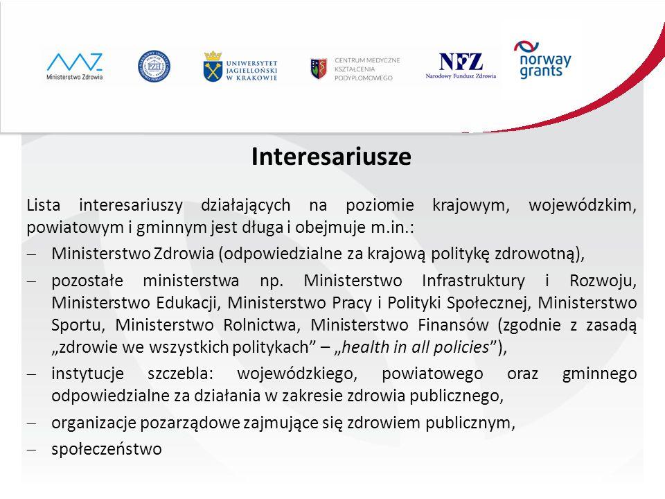 Interesariusze Lista interesariuszy działających na poziomie krajowym, wojewódzkim, powiatowym i gminnym jest długa i obejmuje m.in.: Ministerstwo Zdr