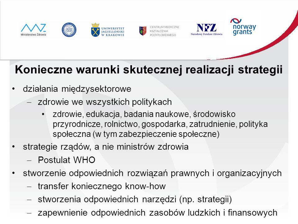Konieczne warunki skutecznej realizacji strategii działania międzysektorowe zdrowie we wszystkich politykach zdrowie, edukacja, badania naukowe, środo