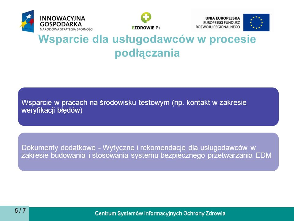 5 / 7 Wsparcie dla usługodawców w procesie podłączania Wsparcie w pracach na środowisku testowym (np.