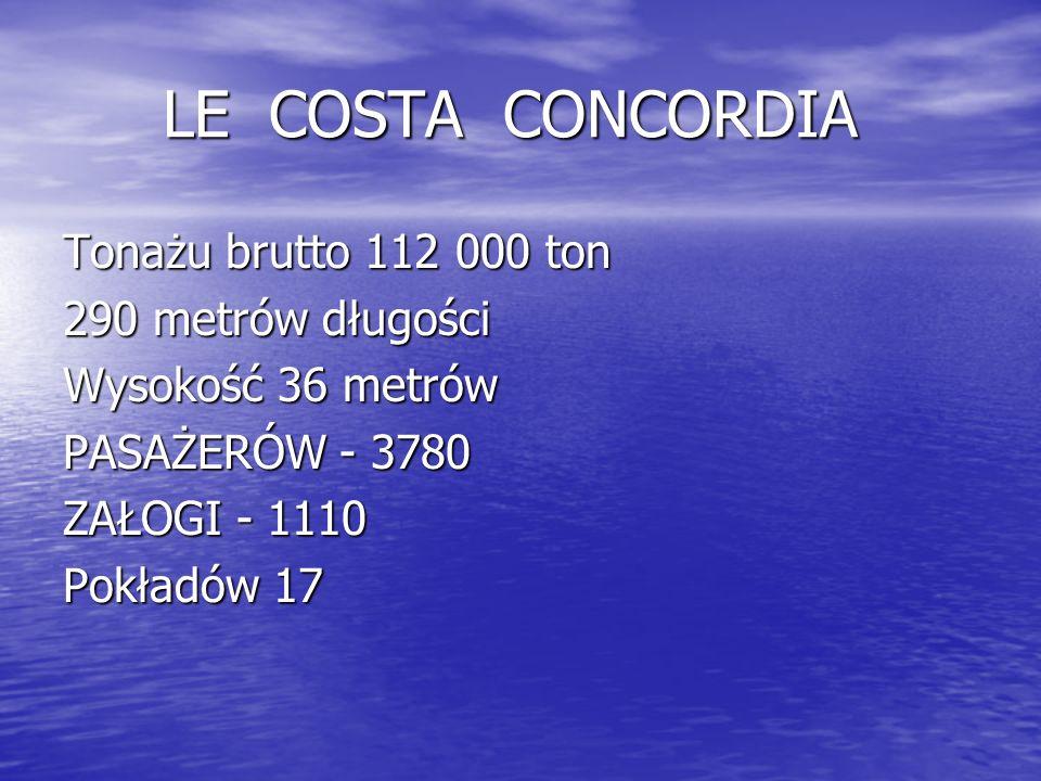 LE COSTA CONCORDIA LE COSTA CONCORDIA Tonażu brutto 112 000 ton 290 metrów długości Wysokość 36 metrów PASAŻERÓW - 3780 ZAŁOGI - 1110 Pokładów 17