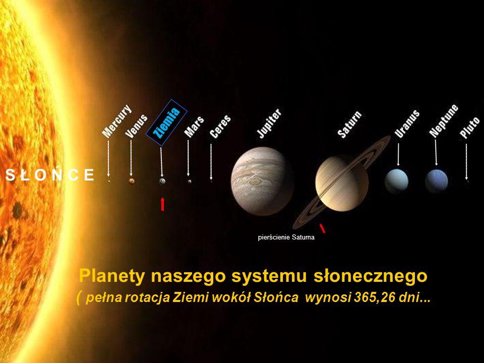 Planety naszego systemu słonecznego ( pełna rotacja Ziemi wokół Słońca wynosi 365,26 dni...