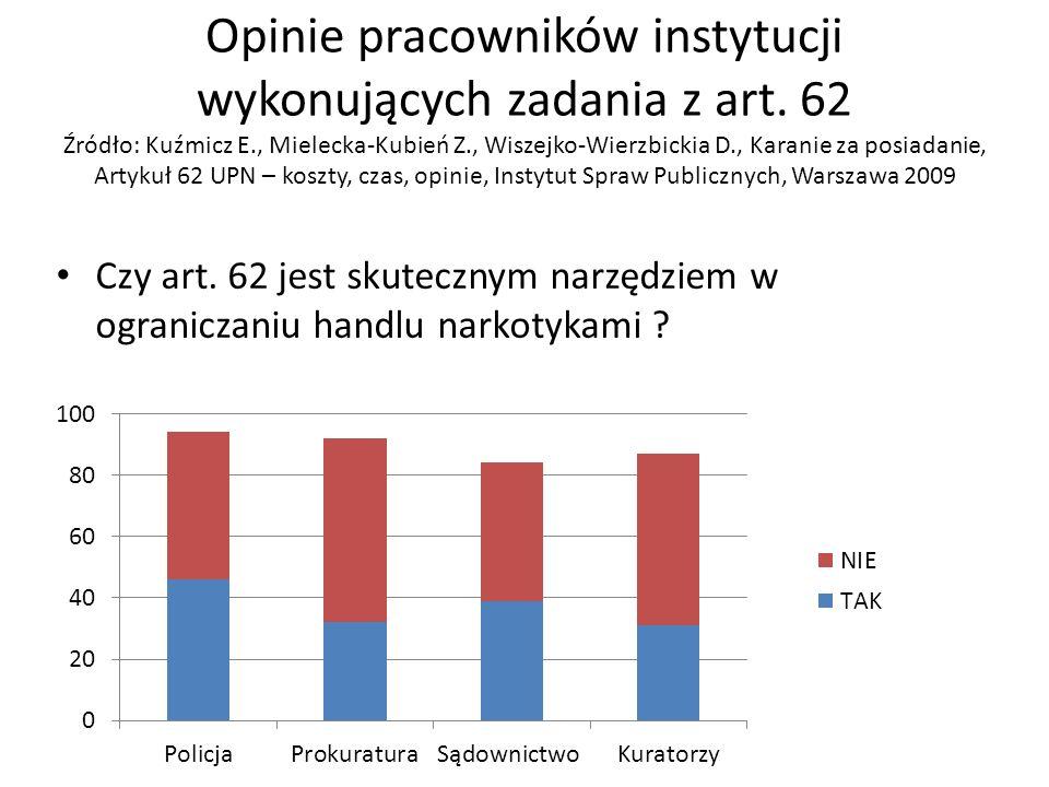 Opinie pracowników instytucji wykonujących zadania z art. 62 Źródło: Kuźmicz E., Mielecka-Kubień Z., Wiszejko-Wierzbickia D., Karanie za posiadanie, A