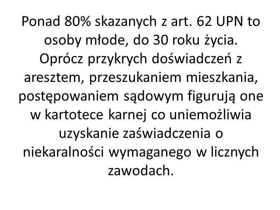 Ponad 80% skazanych z art.62 UPN to osoby młode, do 30 roku życia.