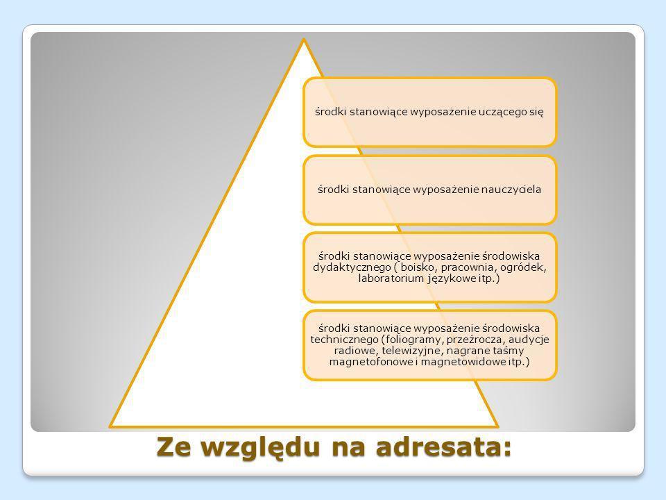Ze względu na adresata: środki stanowiące wyposażenie uczącego sięśrodki stanowiące wyposażenie nauczyciela środki stanowiące wyposażenie środowiska d