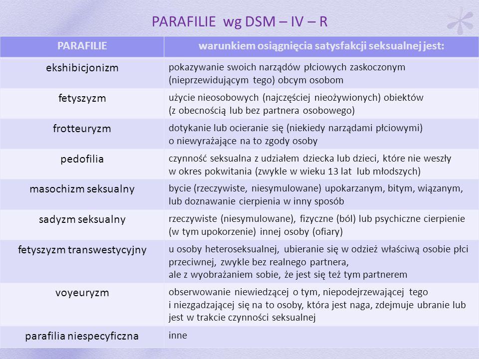 PARAFILIE wg DSM – IV – R PARAFILIEwarunkiem osiągnięcia satysfakcji seksualnej jest: ekshibicjonizm pokazywanie swoich narządów płciowych zaskoczonym