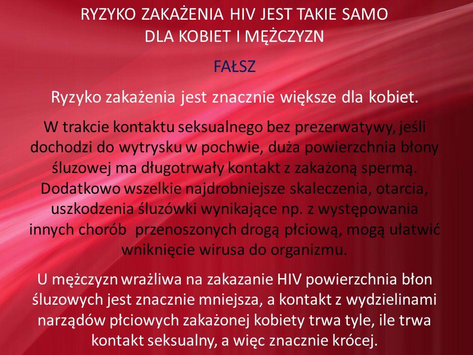 RYZYKO ZAKAŻENIA HIV JEST TAKIE SAMO DLA KOBIET I MĘŻCZYZN FAŁSZ Ryzyko zakażenia jest znacznie większe dla kobiet. W trakcie kontaktu seksualnego bez