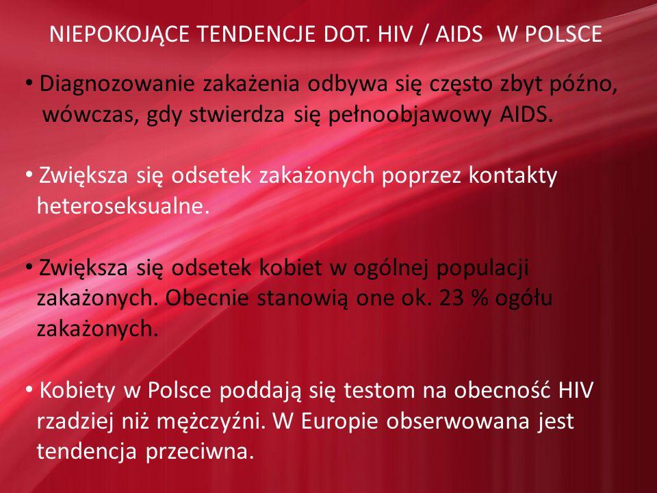 NIEPOKOJĄCE TENDENCJE DOT. HIV / AIDS W POLSCE Diagnozowanie zakażenia odbywa się często zbyt późno, wówczas, gdy stwierdza się pełnoobjawowy AIDS. Zw