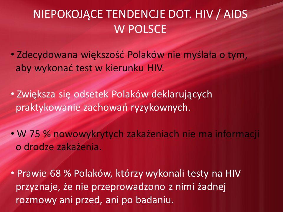 NIEPOKOJĄCE TENDENCJE DOT. HIV / AIDS W POLSCE Zdecydowana większość Polaków nie myślała o tym, aby wykonać test w kierunku HIV. Zwiększa się odsetek