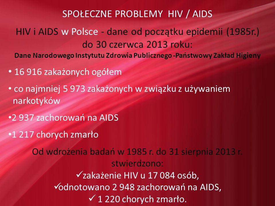 SPOŁECZNE PROBLEMY HIV / AIDS HIV i AIDS w Polsce - dane od początku epidemii (1985r.) do 30 czerwca 2013 roku: Dane Narodowego Instytutu Zdrowia Publ