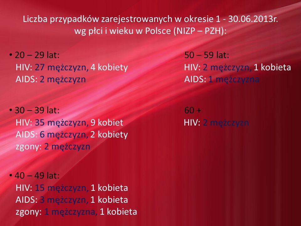 Liczba przypadków zarejestrowanych w okresie 1 - 30.06.2013r. wg płci i wieku w Polsce (NIZP – PZH): 20 – 29 lat: 50 – 59 lat: HIV: 27 mężczyzn, 4 kob