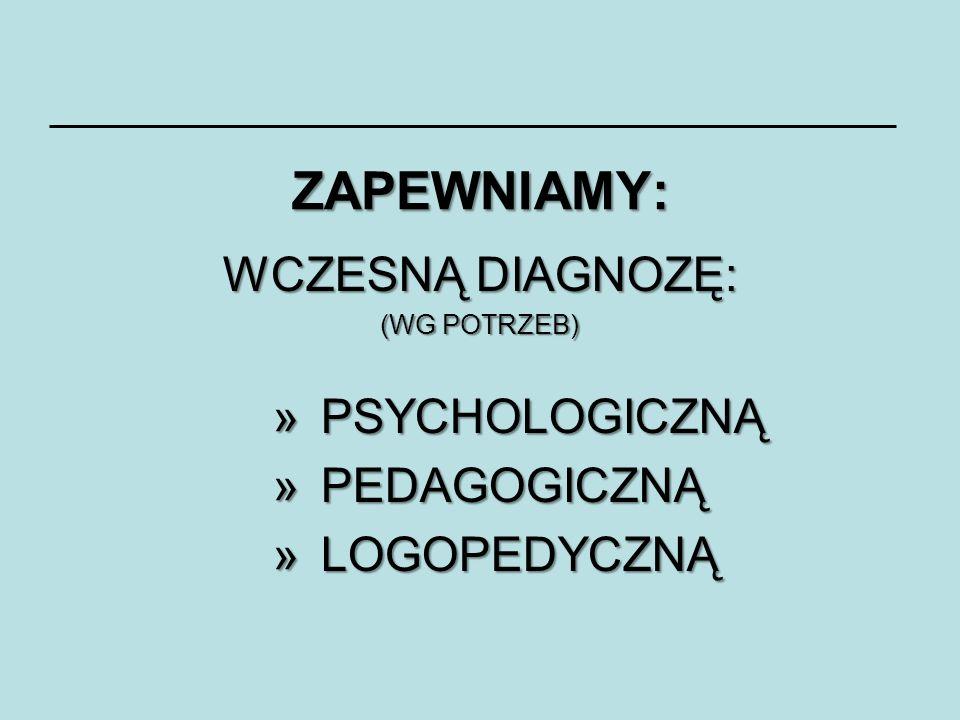 ZAPEWNIAMY: WCZESNĄ DIAGNOZĘ: (WG POTRZEB) »PSYCHOLOGICZNĄ »PEDAGOGICZNĄ »LOGOPEDYCZNĄ