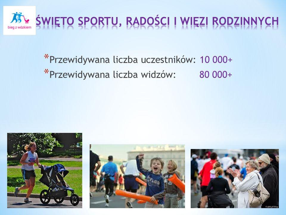 * Przewidywana liczba uczestników: 10 000+ * Przewidywana liczba widzów: 80 000+
