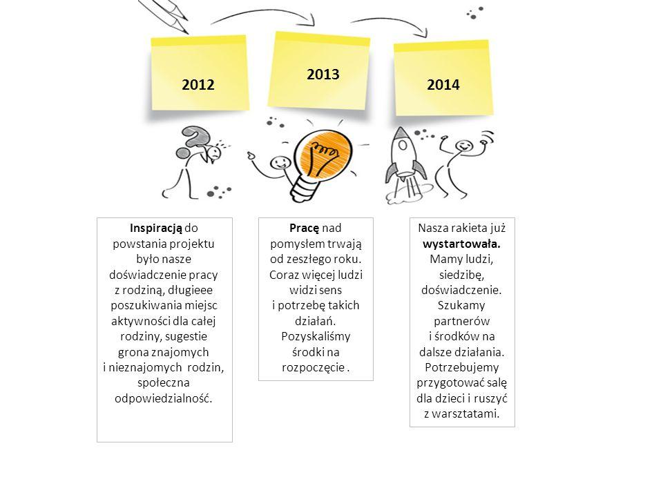 Sala doświadczania świata Podstawowe cele terapeutyczne to: rozwój koordynacji wzrokowo – ruchowej poprawa koncentracji uwagi budowanie wiedzy na temat otaczającego świata kształtowanie wyobraźni stymulowanie do aktywności i kreatywności poszerzenie wiedzy na swój temat przygotowanie do aktywnego udziału w innych zajęciach rozwijanie wrażliwości słuchowej Fundacja Rodzina i Przedsiębiorczość