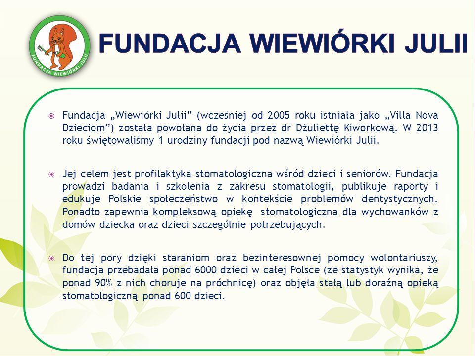 Fundacja Wiewiórki Julii (wcześniej od 2005 roku istniała jako Villa Nova Dzieciom) została powołana do życia przez dr Dżuliettę Kiworkową. W 2013 rok