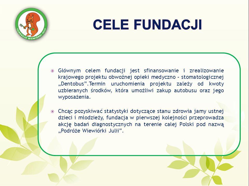 Głównym celem fundacji jest sfinansowanie i zrealizowanie krajowego projektu obwoźnej opieki medyczno – stomatologicznej Dentobus.Termin uruchomienia