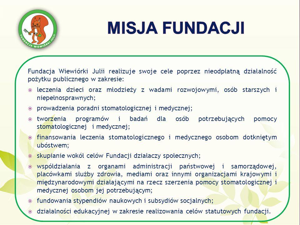 Fundacja Wiewiórki Julii realizuje swoje cele poprzez nieodpłatną działalność pożytku publicznego w zakresie: leczenia dzieci oraz młodzieży z wadami
