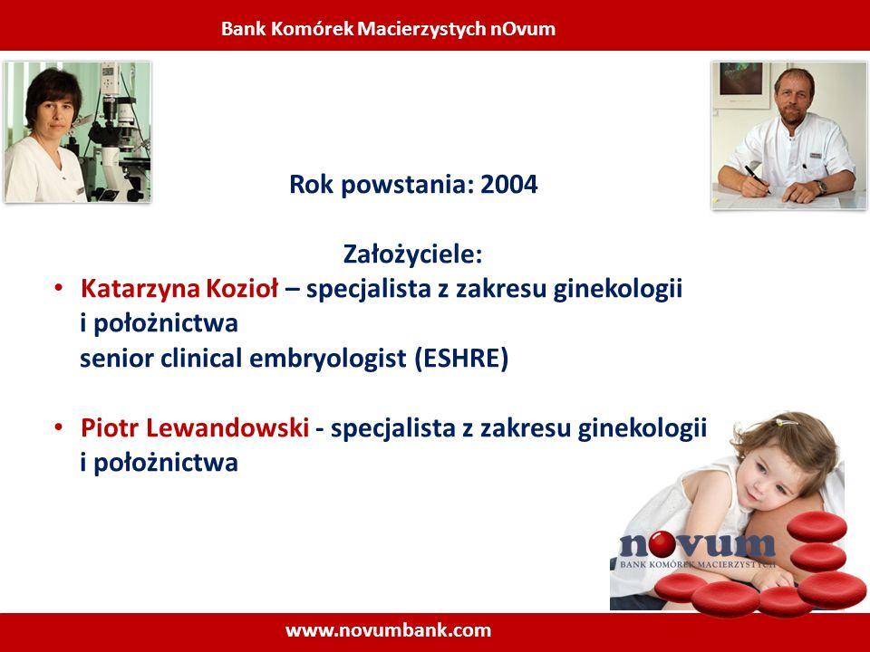 Bank Komórek Macierzystych nOvum www.novumbank.com Rok powstania: 2004 Założyciele: Katarzyna Kozioł – specjalista z zakresu ginekologii i położnictwa