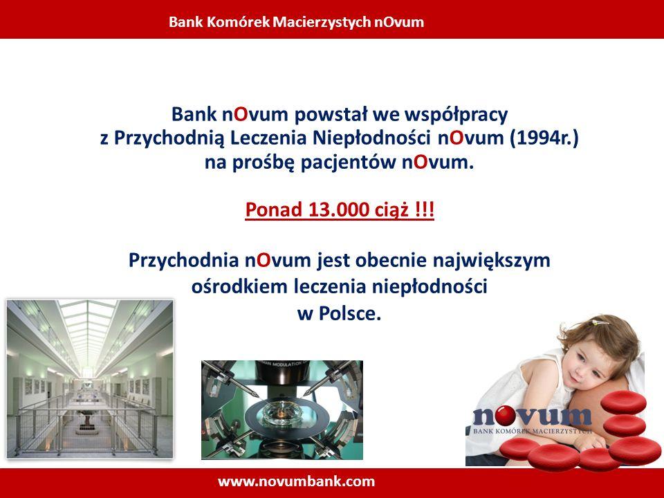 Bank Komórek Macierzystych nOvum www.novumbank.com Bank nOvum powstał we współpracy z Przychodnią Leczenia Niepłodności nOvum (1994r.) na prośbę pacje