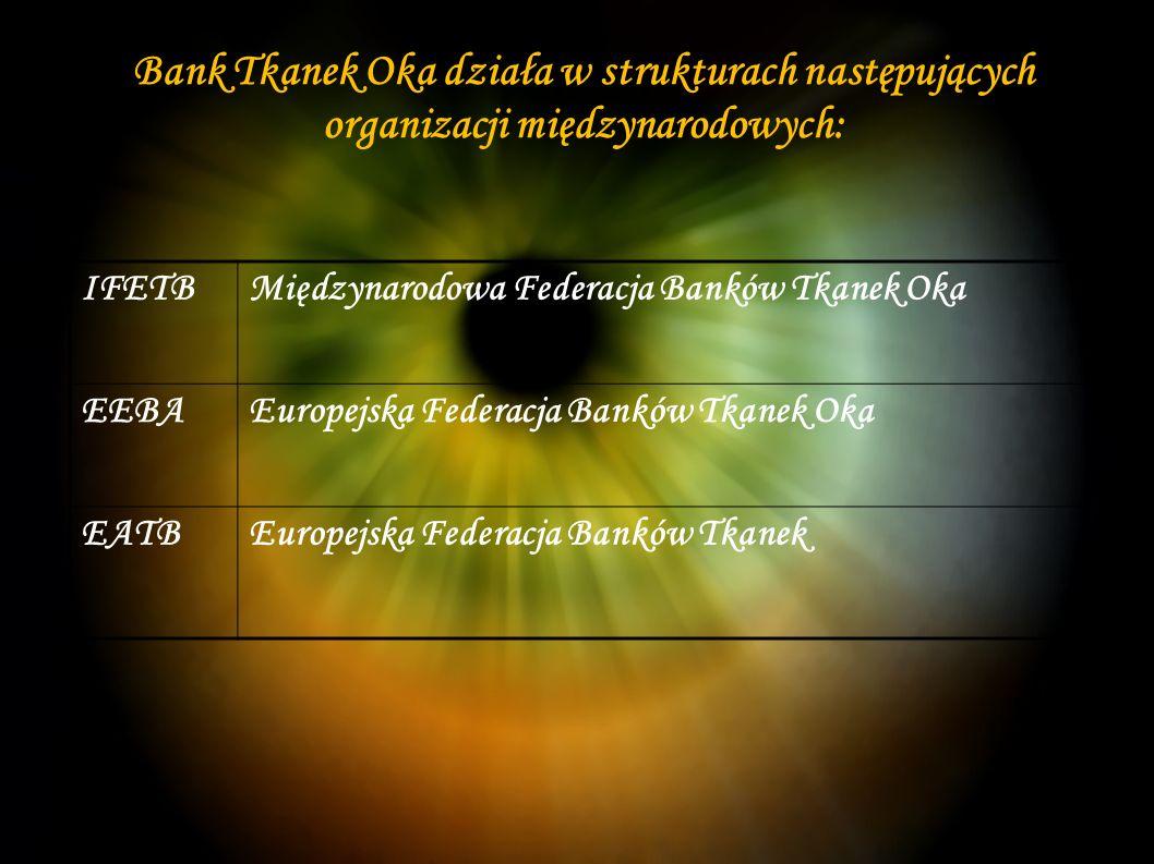 Bank Tkanek Oka działa w strukturach następujących organizacji międzynarodowych: IFETBMiędzynarodowa Federacja Banków Tkanek Oka EEBA Europejska Federacja Banków Tkanek Oka EATBEuropejska Federacja Banków Tkanek