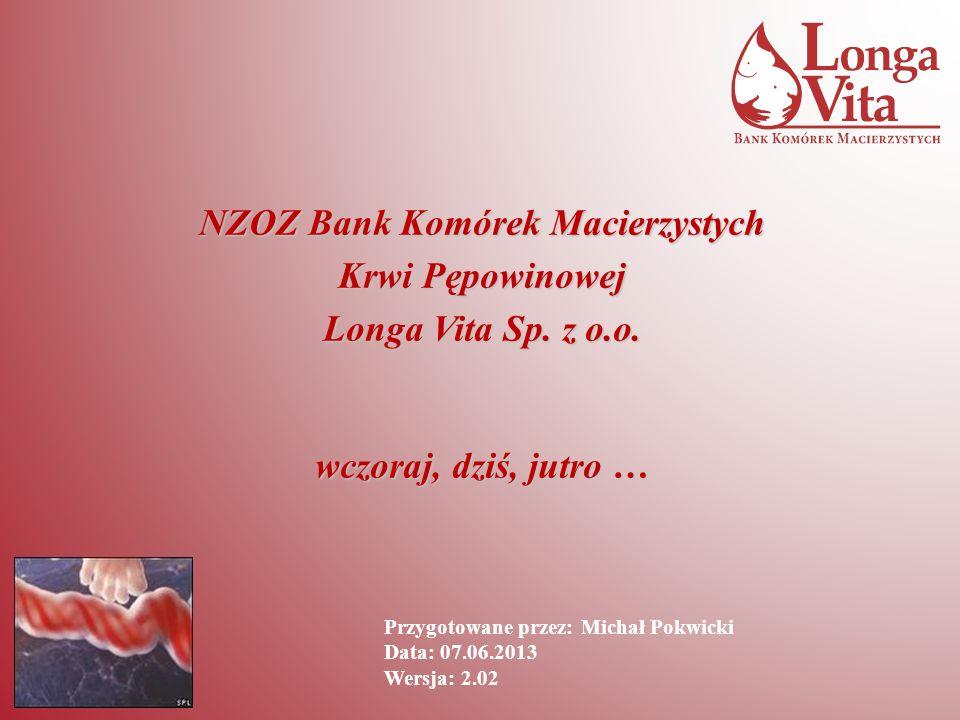 Krótka historia: 2003 r.– rozpoczęcie organizacji banku w Szczecinie i Krakowie 2003 r.