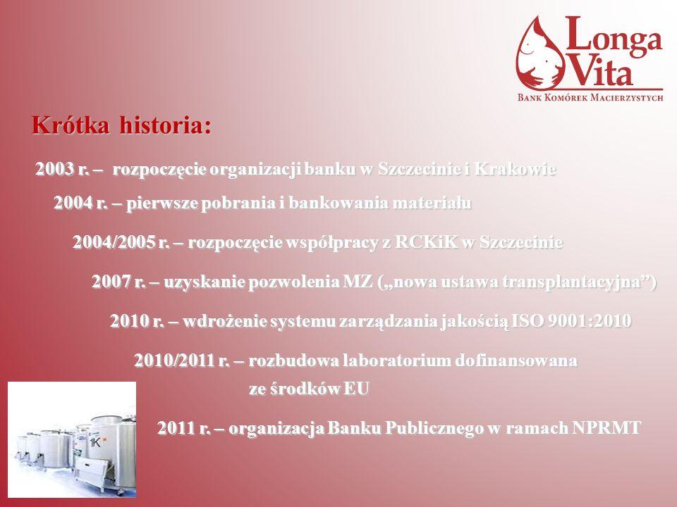 Krótka historia: 2003 r. – rozpoczęcie organizacji banku w Szczecinie i Krakowie 2003 r. – rozpoczęcie organizacji banku w Szczecinie i Krakowie 2004