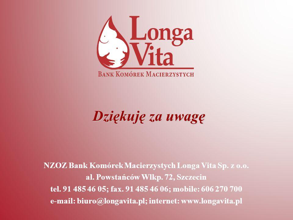 Dziękuję za uwagę NZOZ Bank Komórek Macierzystych Longa Vita Sp. z o.o. al. Powstańców Wlkp. 72, Szczecin tel. 91 485 46 05; fax. 91 485 46 06; mobile