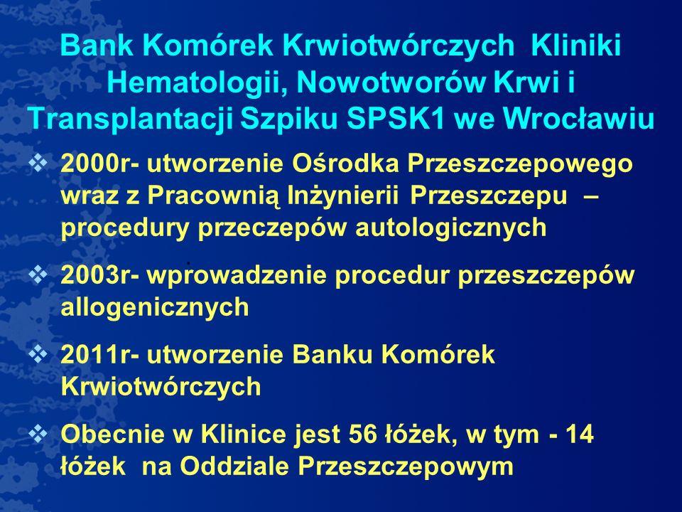 Bank Komórek Krwiotwórczych Kliniki Hematologii, Nowotworów Krwi i Transplantacji Szpiku SPSK1 we Wrocławiu 2000r- utworzenie Ośrodka Przeszczepowego