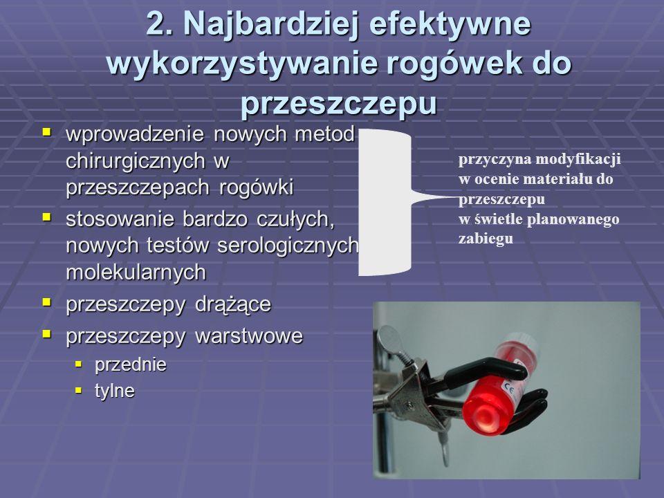 2. Najbardziej efektywne wykorzystywanie rogówek do przeszczepu wprowadzenie nowych metod chirurgicznych w przeszczepach rogówki wprowadzenie nowych m
