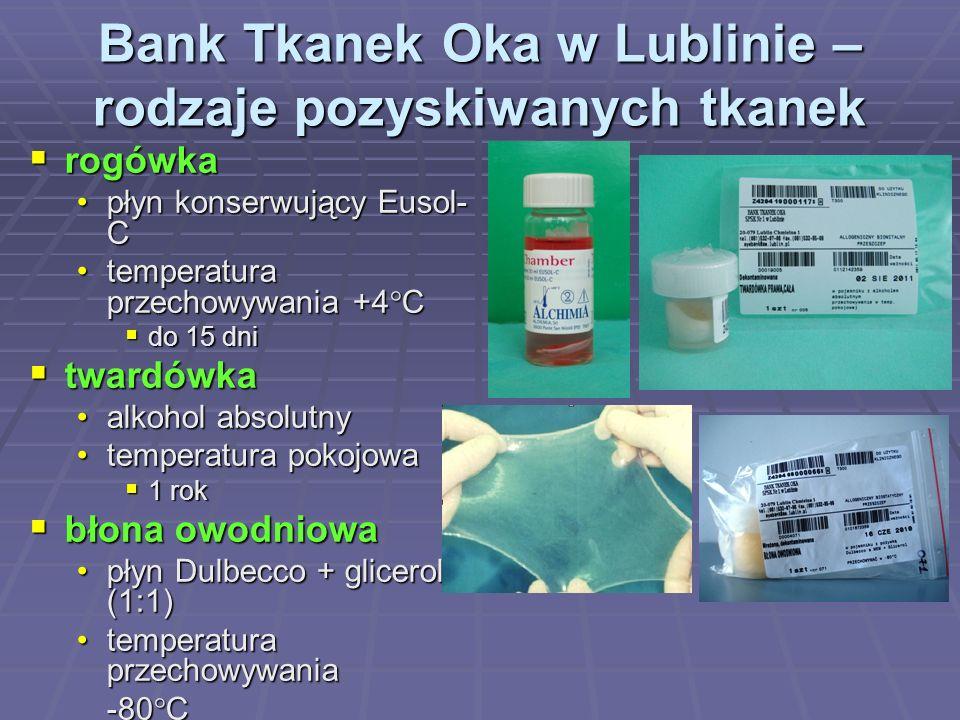 Bank Tkanek Oka w Lublinie – rodzaje pozyskiwanych tkanek rogówka rogówka płyn konserwujący Eusol- Cpłyn konserwujący Eusol- C temperatura przechowywania +4°Ctemperatura przechowywania +4°C do 15 dni do 15 dni twardówka twardówka alkohol absolutnyalkohol absolutny temperatura pokojowatemperatura pokojowa 1 rok 1 rok błona owodniowa błona owodniowa płyn Dulbecco + glicerol (1:1)płyn Dulbecco + glicerol (1:1) temperatura przechowywaniatemperatura przechowywania -80°C