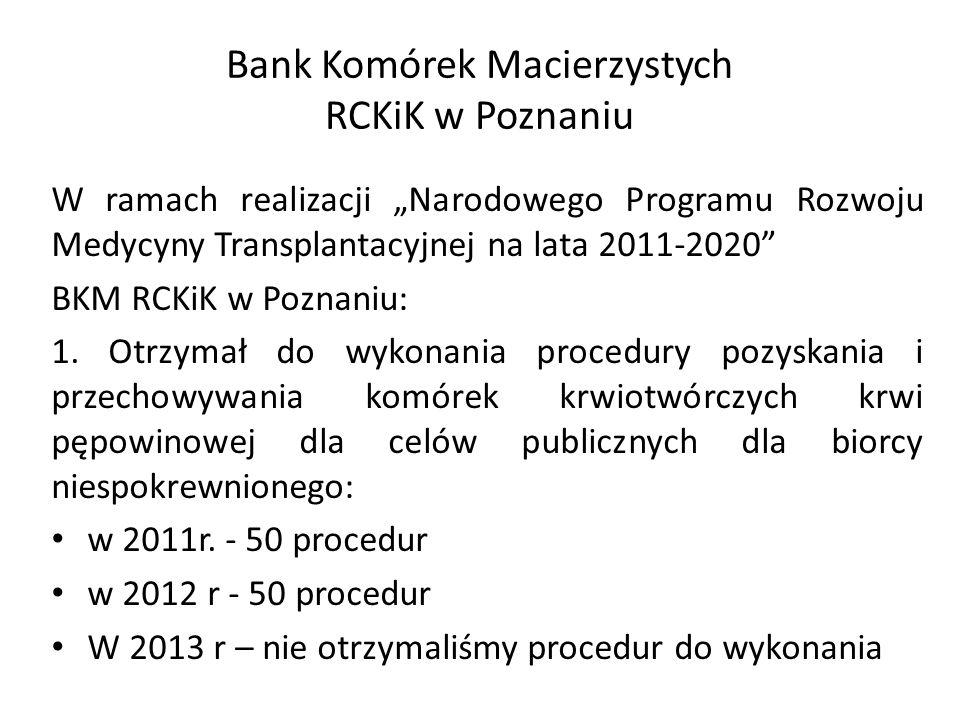 Bank Komórek Macierzystych RCKiK w Poznaniu W ramach realizacji Narodowego Programu Rozwoju Medycyny Transplantacyjnej na lata 2011-2020 BKM RCKiK w P