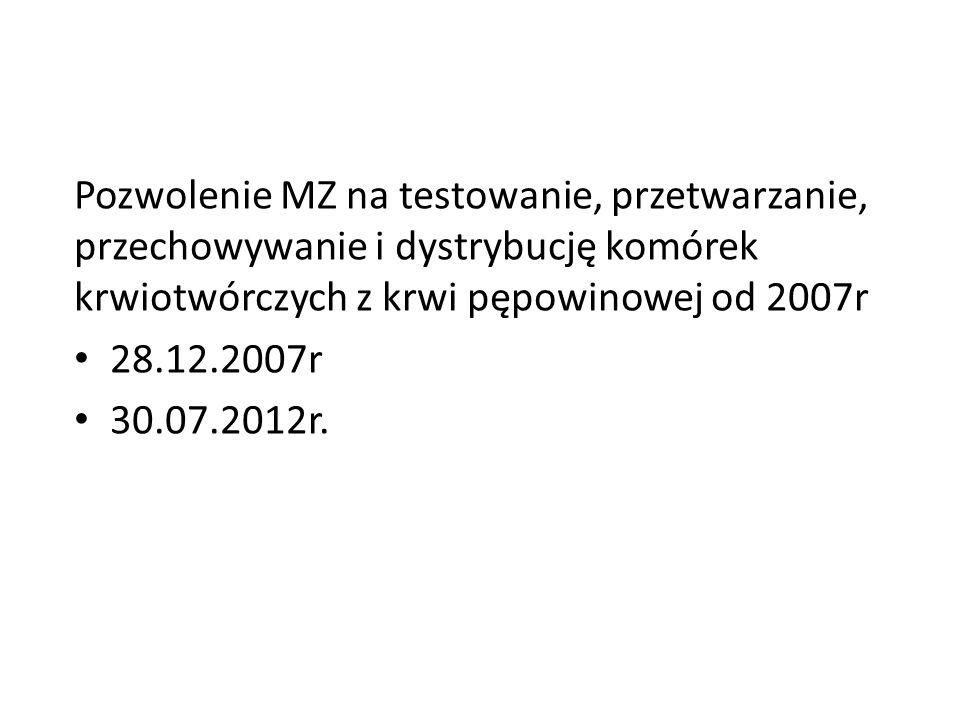 Pozwolenie MZ na testowanie, przetwarzanie, przechowywanie i dystrybucję komórek krwiotwórczych z krwi pępowinowej od 2007r 28.12.2007r 30.07.2012r.