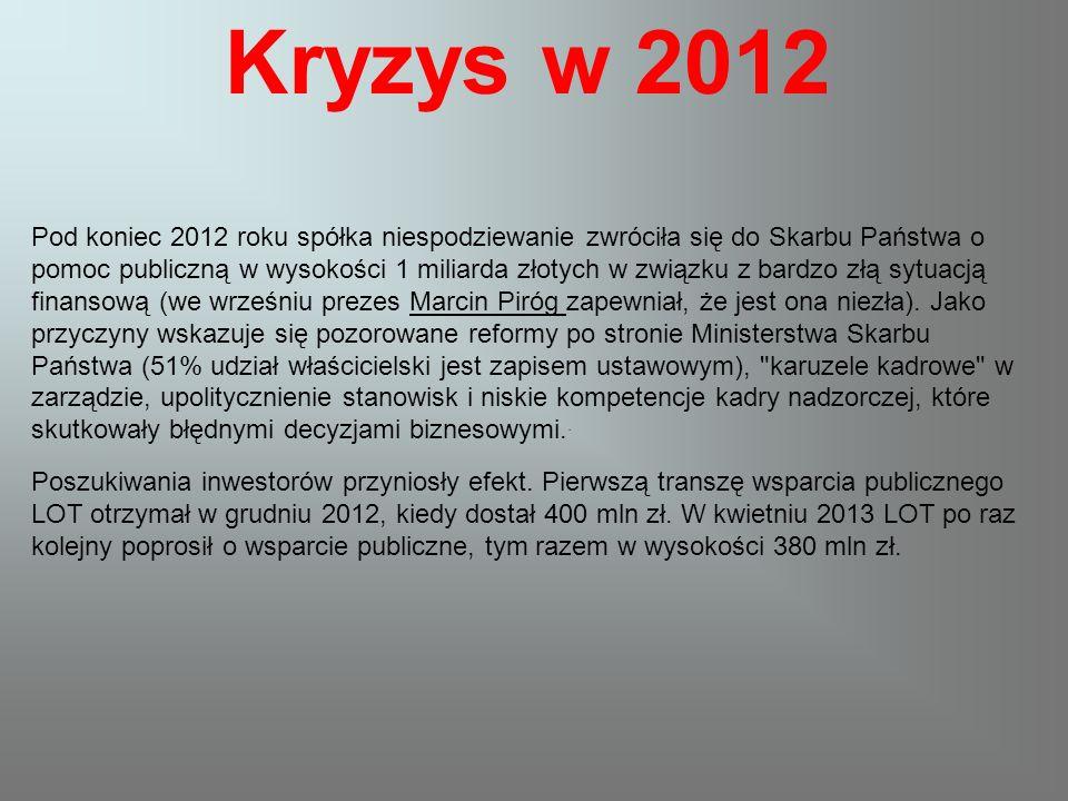 Kryzys w 2012 Pod koniec 2012 roku spółka niespodziewanie zwróciła się do Skarbu Państwa o pomoc publiczną w wysokości 1 miliarda złotych w związku z bardzo złą sytuacją finansową (we wrześniu prezes Marcin Piróg zapewniał, że jest ona niezła).