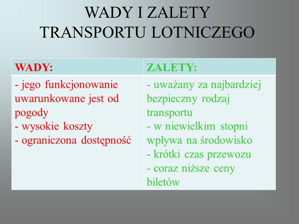 WADY:ZALETY: - jego funkcjonowanie uwarunkowane jest od pogody - wysokie koszty - ograniczona dostępność - uważany za najbardziej bezpieczny rodzaj transportu - w niewielkim stopni wpływa na środowisko - krótki czas przewozu - coraz niższe ceny biletów WADY I ZALETY TRANSPORTU LOTNICZEGO